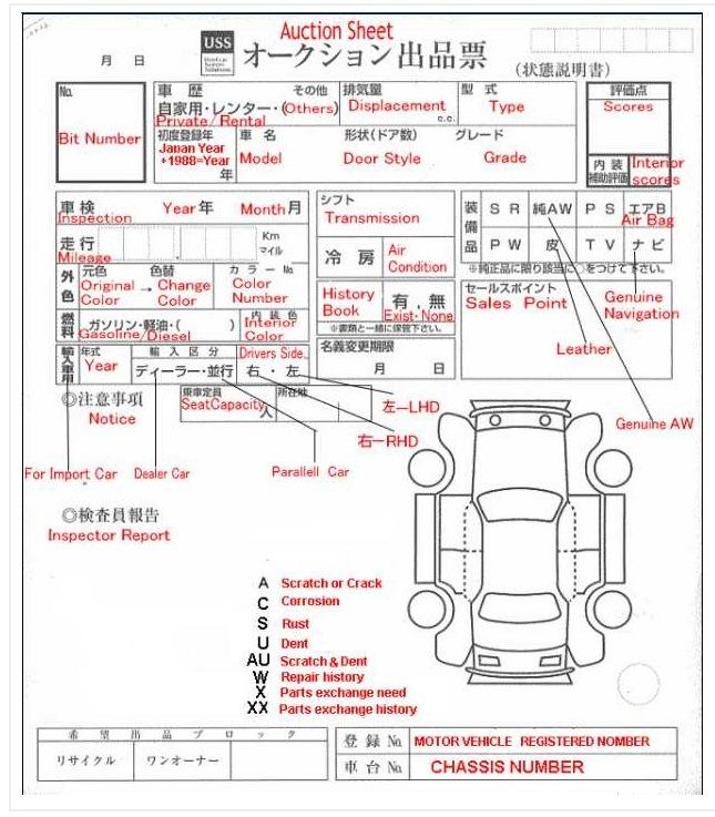 Japan Car Parts Auction